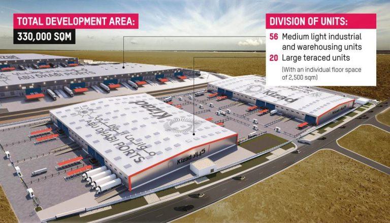 2020 kizad facility
